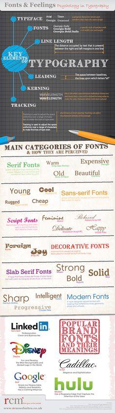 Todos sabemos que el color ejerce un poderoso influjo en las decisiones de compra del consumidor. Sin embargo, la tipografía de las marcas también puede seducir (o disuadir, según se mire) al consumidor.