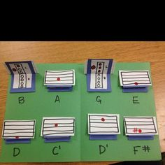 Very cool chart with note names and pitches on the staff as well as the recorder fingering...could make small individual ones! #elementarymusic #recorders