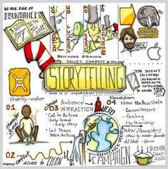 Storytelling #sketchnotes. Nice example for the students