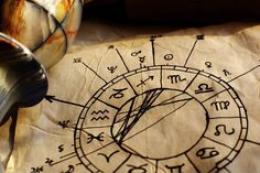 elsker matchmaking Vedic astrologi