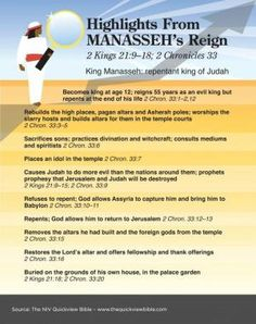 The Quick View Bible » Highlights From Manasseh's Reign by Eva Ekholm
