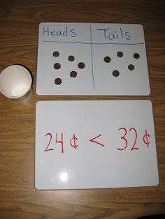 Heads and Tails is a simple math game that kids play using coins.   Variations of this game can help kids learn to add within ten, learn to compare numbers and work with 2-digit addition.