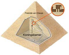 piramide grafkamer - Google zoeken