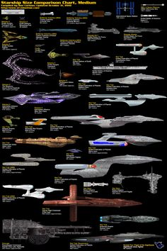 Starship size comparison chart, medium