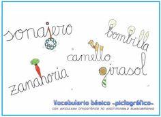 ORTOGRAFÍA IDEOVISUAL Spanish Culture, Spanish Classroom, Spanish Language, Calligraphy, Teaching, Writing, Education, School, Blog