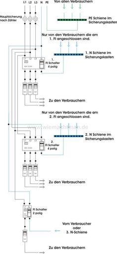 Schaltplan für Wechselschaltung und Wechselschalter | Elektrik ...