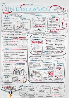 Architecture Journal, Art And Architecture, Graffiti History, Visual Thinking, Art History Lessons, School Plan, Plastic Art, Studyblr, Old Art