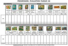 Mes progresssions-évaluation puzzles, pâte à modeler, ...