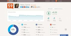 Gamification Klout