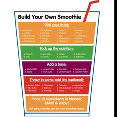 """#repost I thought this was a nice illustration for anyone wanting to start their smoothie or green smoothie journey. Hope you find this helpful. PS - With time you'll come to know what your preferences are the more you consume smoothie. I don't follow a particular recipe as I know what my family likes/dislikes in them. Give it time. #vegan #smoothie #vegansofig #veganfoodporn #veganfoodshare #vegankids #whatveganseat #whatvegankidseat #whatmytoddlereats #plantbased #plantstrong…"