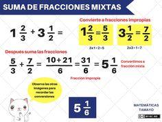 Preschool Math, Classroom Activities, Teaching Math, Math Formulas, Math Strategies, Basic Math, Math Notebooks, Creative Teaching, Math Worksheets