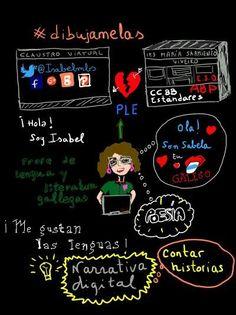 @Isabelmbs se presenta en #dibujamelas http://dibujamelas.blogspot.com.es/2015/12/me-presento-isabelmbs.html