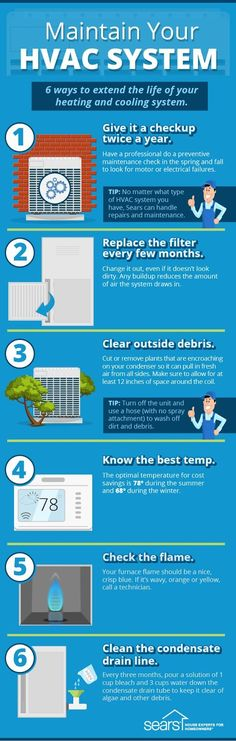 Maintain your heating and cooling system with these six HVAC maintenance tips. Give it a checkup twice a year. Replace the filter every few months. Clear outside debris. Know the best temperatures for cost savings. Check the flame. Clean the condensate dr Cooling System, Heating And Cooling, Heating Systems, Condensate Drain, Hvac Air Conditioning, Hvac Maintenance, Hvac Repair, Energy Star Appliances, House Appliances