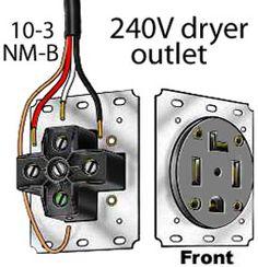 Wiring Diagram For 220 Volt Dryer Outlet | Dryer outlet ...