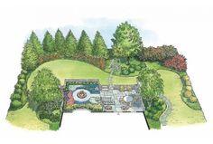 English Cottage Garden – Cozy Spaces Landscape of Eplans – House Plan Code HWE … - Garden Design Landscape Design Plans, Garden Design Plans, Cerca Natural, Landscape Arquitecture, Garden Cottage, Outdoor Landscaping, Luxury Landscaping, Landscaping Plants, Garden Planning