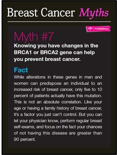 Myth #7: Knowing you have changes in the BRCA1 or BRCA2 gene can help you prevent breast cancer.  #breastcancer #myths