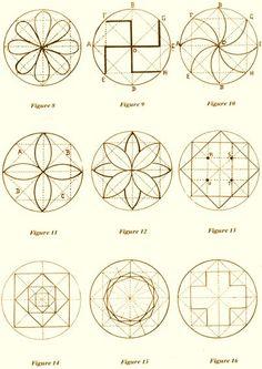 Armenian Symbols of Eternity and Rebirth as Zendala templates Geometry Art, Sacred Geometry, Armenian Culture, Flower Of Life, Mandala Art, Arabesque, Islamic Art, Geometric Shapes, Illustration