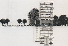 Landscape LTD jean nouvel + cartier foundation French Architecture, Architecture Drawings, Contemporary Architecture, Architecture Design, Jean Nouvel, Fondation Cartier, Foundation, Architectural Section, Construction