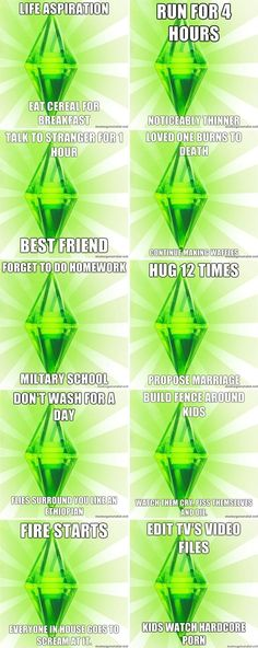 Sims logic. Erm. Ignore the last picture...