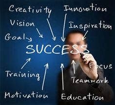 """""""Success is not final, failure is not fatal: it is the courage to continue that counts."""" #tellmemarket"""