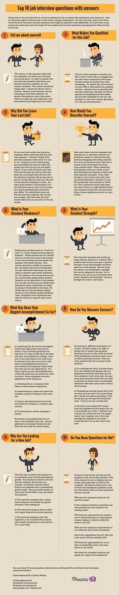 infographic : infographic : CATEGORIES Career advice Cover letter Get a job Guest Authors Job