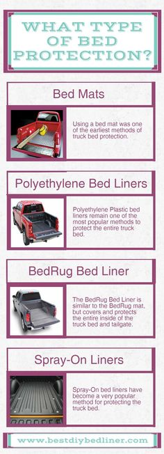 Ways to Protect your Truck Bed  Every truck owner faces the confusions of how to protect his truck bed. If you also have a doubt regarding this and haven't got any solutions, then check this infographic. Here, some best choices have been given which can protect your truck bed.