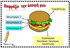 Αφίσα: Το burger της επιχειρηματολογίας