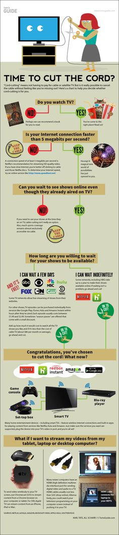 Cable TV Alternatives - A Guide to Cutting the Cord. Because I'm really tired of Comcast.