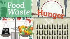 Supersized hunger pangs, supersized waste [INFOGRAPHIC]