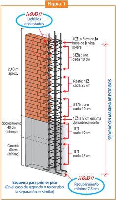 Resultado de imagen para dimensiones de columnas para casa de dos pisos