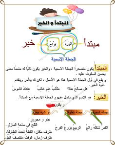 Jawaher_kids&Nisâa: قواعد و نحو
