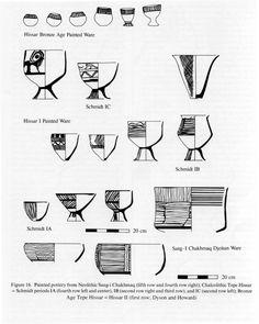 CERAMICS i. The Neolithic Period – Encyclopaedia Iranica