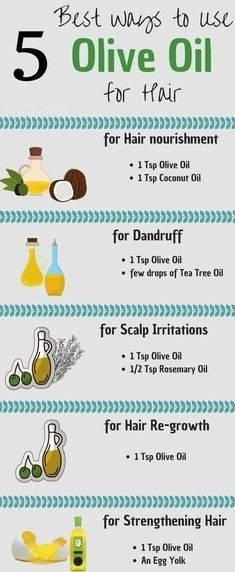 Best home remedies to use olive oil for hair growth and other scalp problems Coconut Oil For Dandruff, Oils For Dandruff, Dandruff Home Remedies, Olive Oil For Dandruff, Olive Oil Shampoo, Hair Remedies, Natural Remedies, Olive Oil Hair Mask, Hair Oil