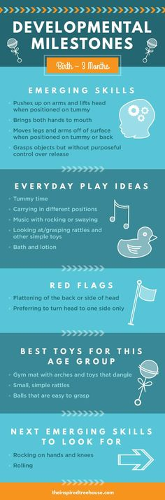 331 best Baby - Development images on Pinterest Toddler activities - Baby Development Chart