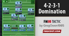 Finally found a way to totally control and dominate the opposition whilst scoring many. 4-2-3-1 and 4-5-1 tactics for FM 2016.