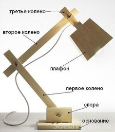Настольная лампа | Сделай Сам www.sdelay.tv Wood Crafts, Diy And Crafts, Wood Projects, Projects To Try, Wooden Lamp, Wood Coasters, Scroll Saw, Lamp Design, Desk Lamp