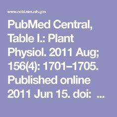 PubMed Central, Table I.: Plant Physiol. 2011 Aug; 156(4): 1701–1705. Published online 2011 Jun 15.   doi: 10.1104/pp.111.178426