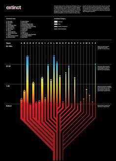 Extinct Poster by network osaka