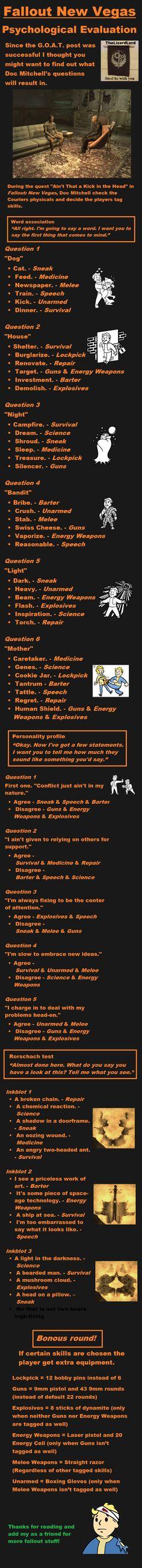 Psychological Evaluation