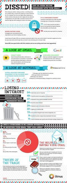 Pourquoi nous désengageons-nous de l'Emailing ? - infographie