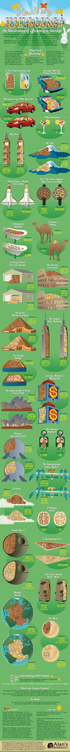How Many Jellybeans? #Infographic #Food
