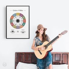 Printing Services, Online Printing, Music Education, Baby Education, Health Education, Physical Education, Circle Of Fifths, Laundry Symbols, Shape Posters