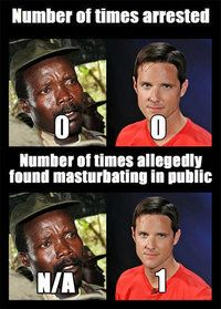 #Horny2012: Number of times arrested