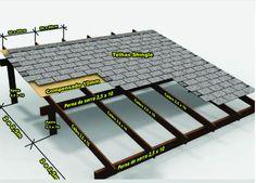 Estrutura para Telhado – Telhas e Metálica   Imóveis