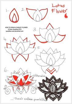 #zentangle draw a lotus