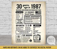 Customizable 30th Birthday DIGITAL Poster 30th Birthday