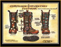 Gyroscopic-Navigational-Footwear.jpg (650×496)