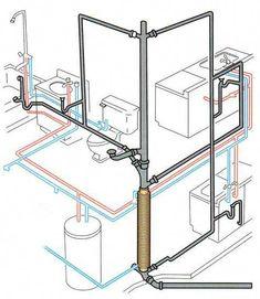 420 Plumbing Vector ideas | plumbing, simple solutions, plumbing emergencyPinterest