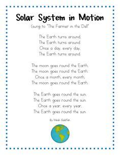 Mrs. Wills Kindergarten: March 2011 Space Poems. Astro Adventures