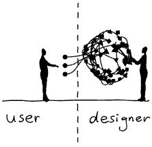 the design of complexity